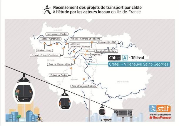 Recensement des projets de transport par câble à l'étude par les acteurs locaux en Île-de-France